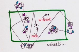wheels ...