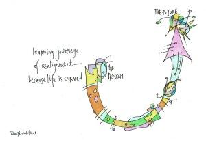 12 learning journeys