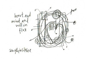 2 heart and mind and will in flux